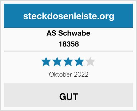 AS Schwabe 18358  Test