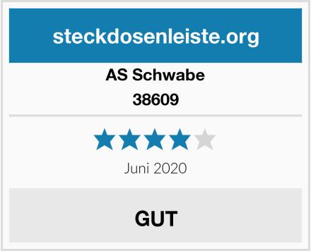 AS Schwabe 38609 Test