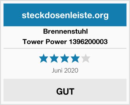 Brennenstuhl Tower Power 1396200003 Test