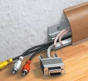 Kabelkanäle